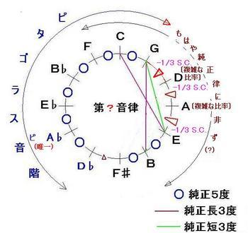 KB_2と3の間_-音律サークル-JPEG.JPG