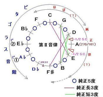KB_2_-音律サークル-JPEG.JPG
