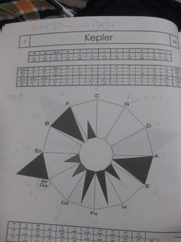 08ケプラー(ヨーロッパ音階)IMG_5724.jpg