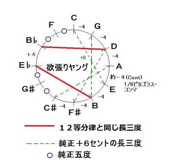 欲張りヤングの詳細その1-JPEG.jpg